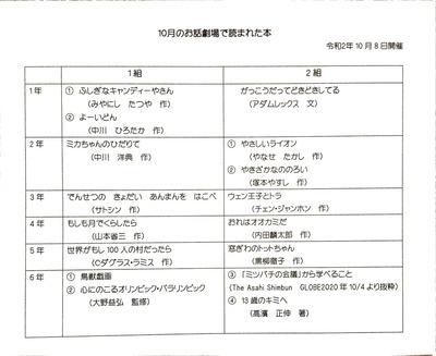 2020年10月に読まれた本 (2).jpg