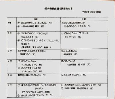 """令和2年1月に読まれた本<img src=""""http://blog.sakura.ne.jp/images_e/e/EF77.gif"""" alt=""""ノート2(開)"""" width=""""15"""" height=""""15"""" border=""""0"""" />.jpg"""
