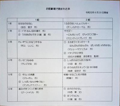 令和元年6月に読まれた本.jpg